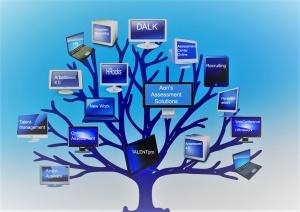 Vorträge über Erfolge in HR mit virtuellen Online-Assessment Formaten von Aon